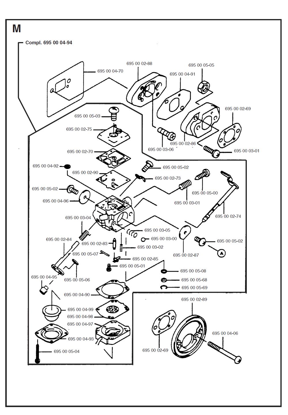 140BC-Husqvarna-PB-3Break Down