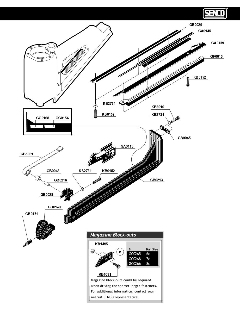 150001-senco-PB-1Break Down