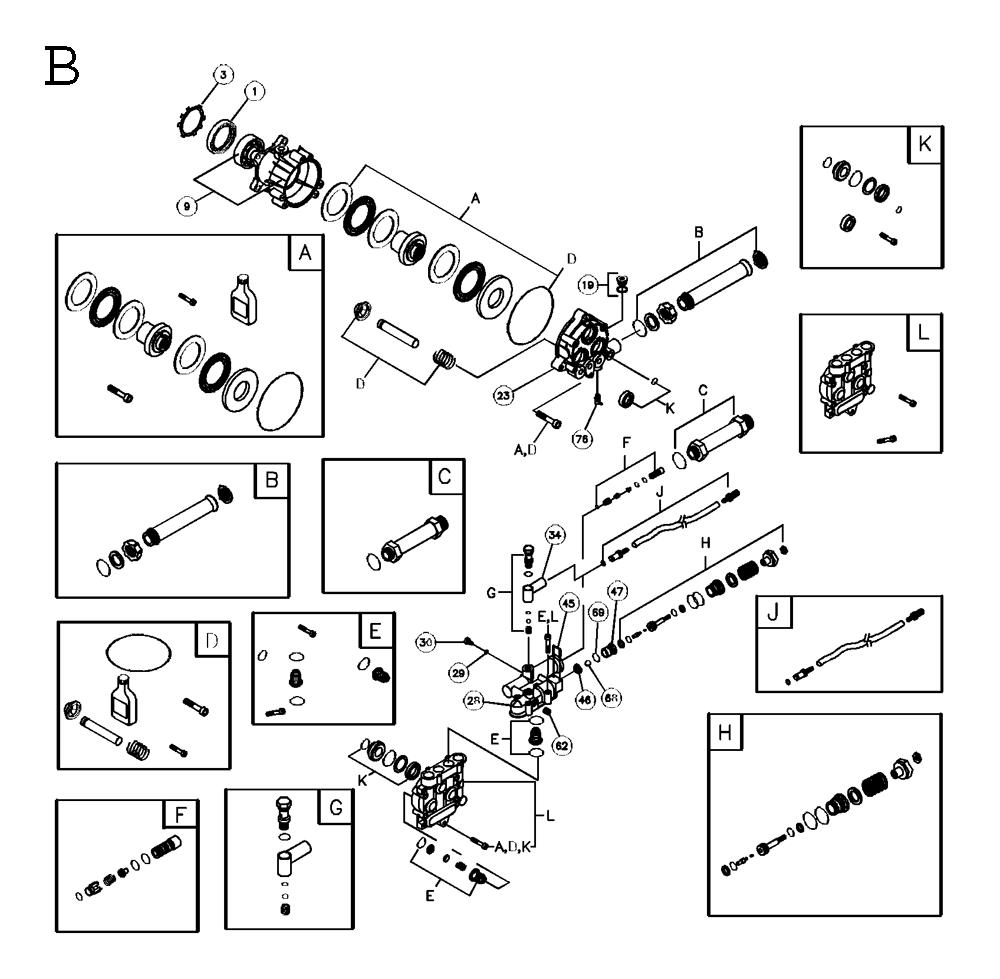 1778-1-BriggsandStratton-PB-1Break Down
