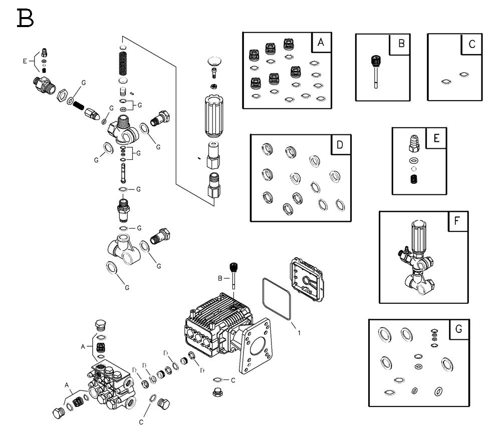 1779-0-BriggsandStratton-PB-1Break Down