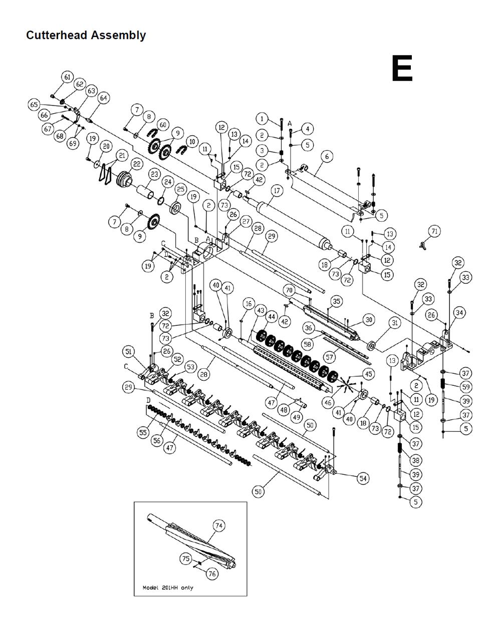 1791269-powermatic-PB-5Break Down