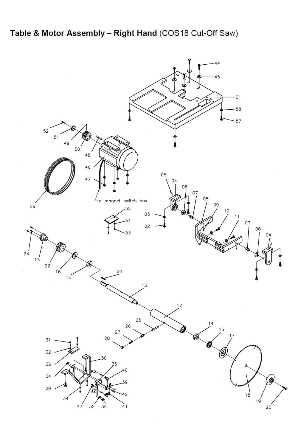1791289-powermatic-PB-1Break Down