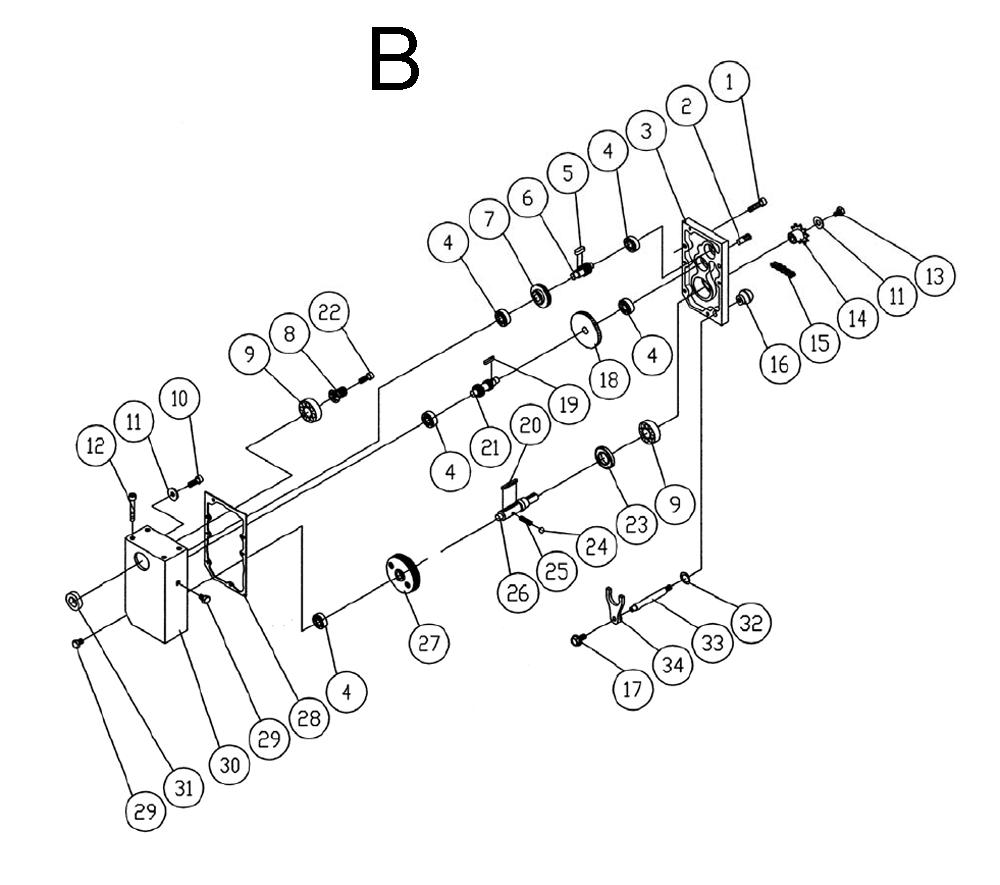 1791297-powermatic-PB-2Break Down