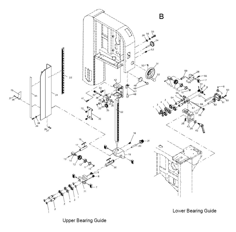 1791800-powermatic-PB-2Break Down