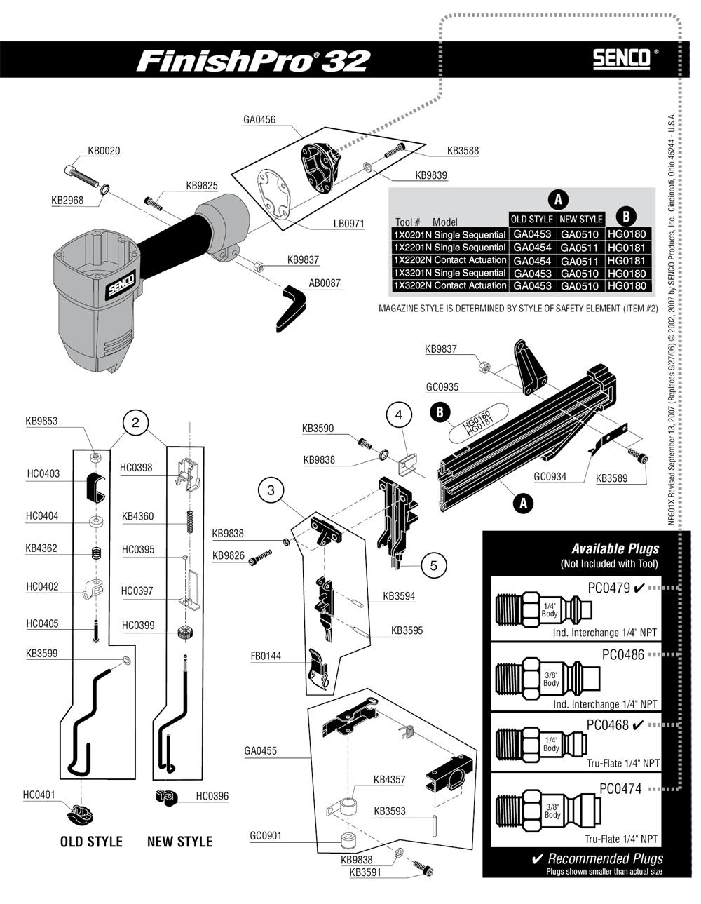 1X0201N-senco-PB-1Break Down