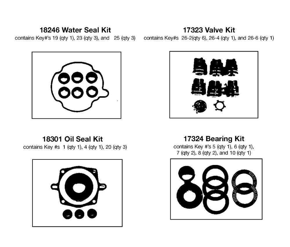 2227CWB-Devilbiss-T3-PB-1Break Down