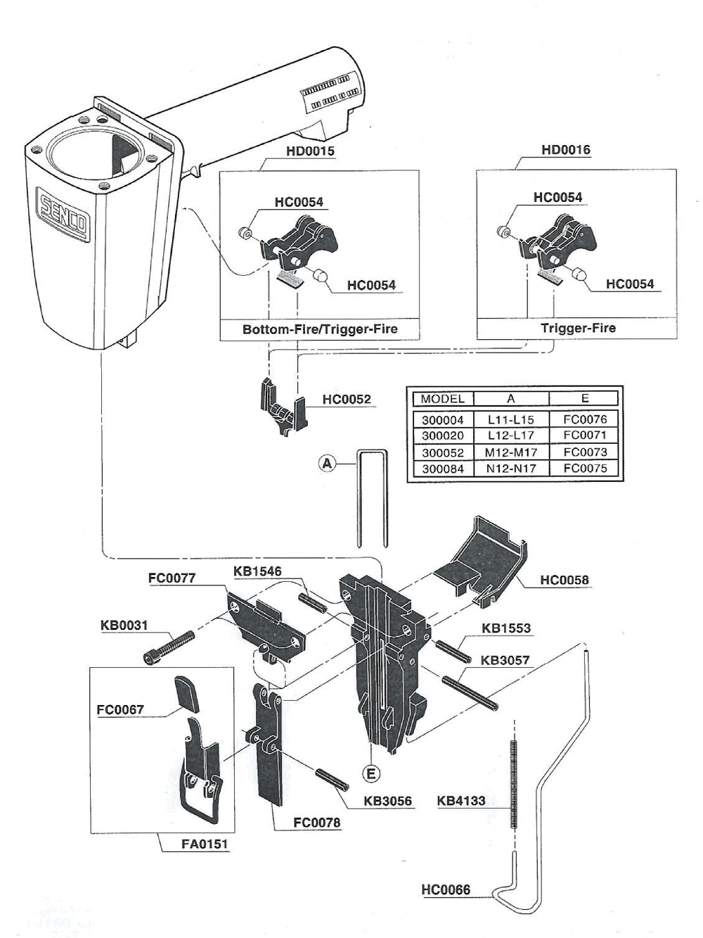 300084N-senco-PB-1Break Down