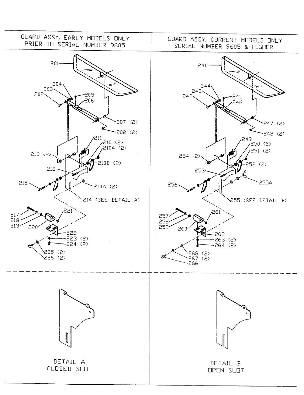 36-510-delta-PB-1Break Down