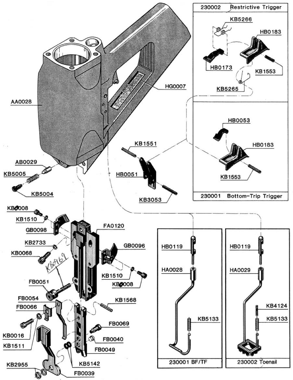 AST-4-senco-PB-1Break Down