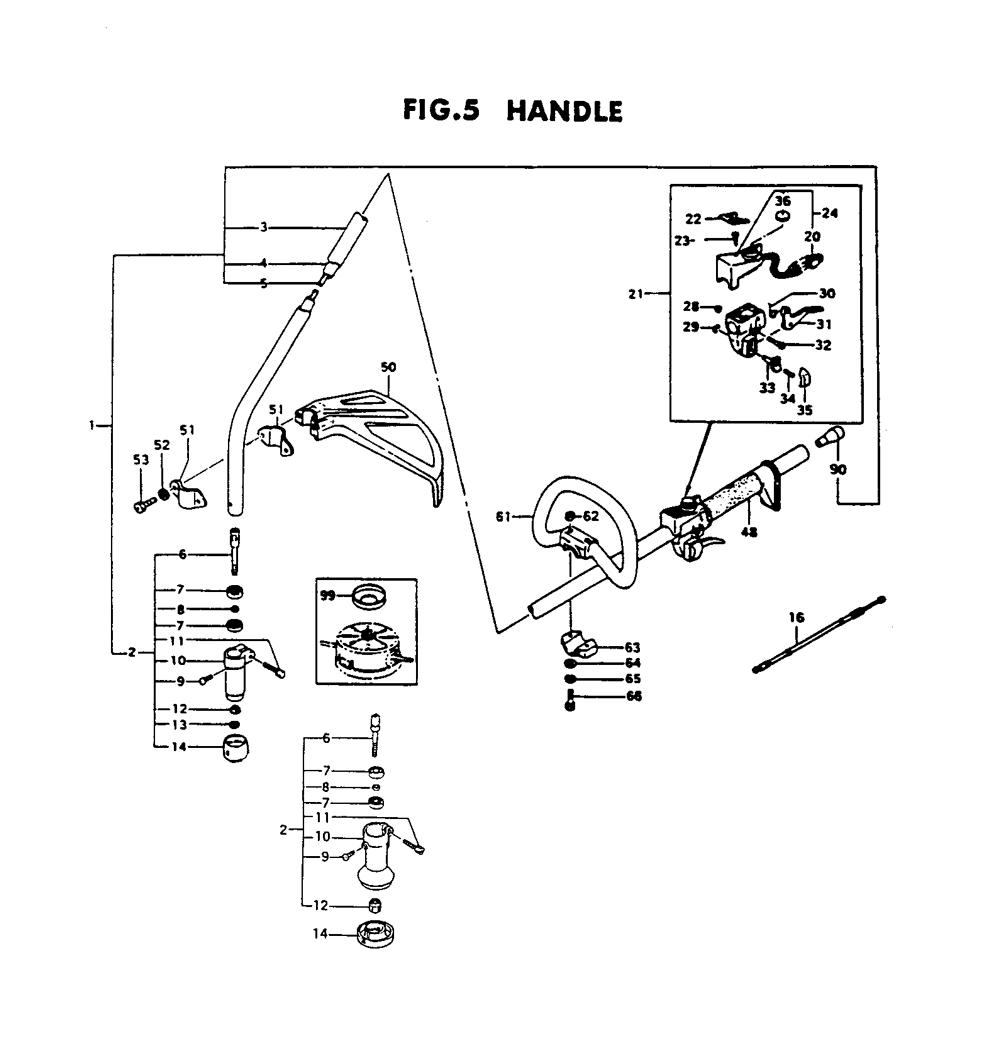 AST-5000-Tanaka-PB-4Break Down