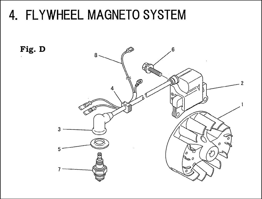 BCM3310-makita-PB-3Break Down