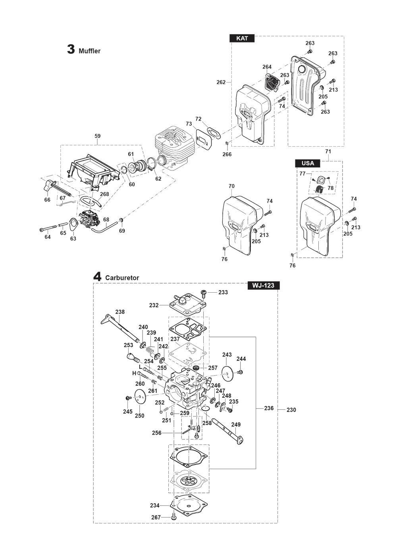 DPC7331HD-Makita-PB-1Break Down