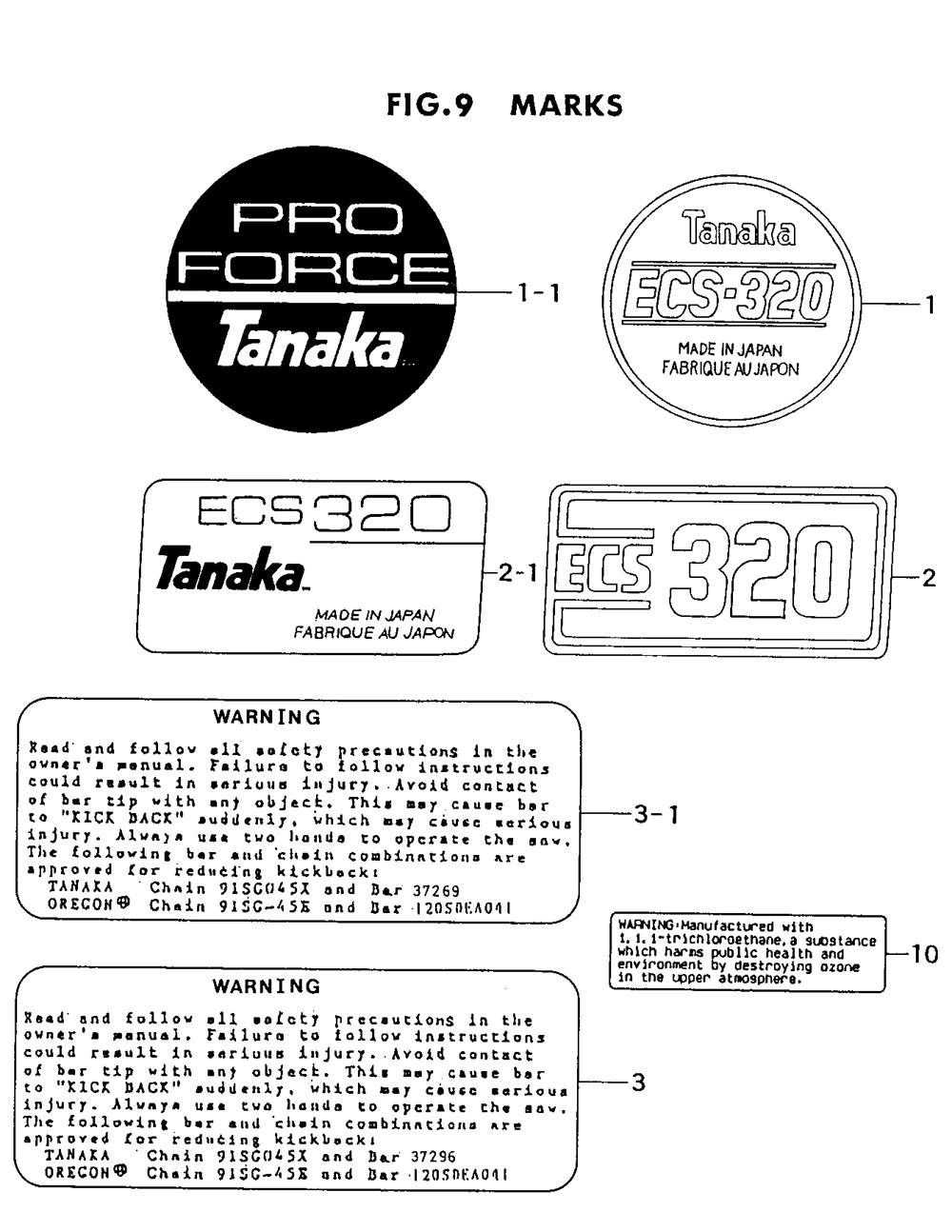 ECS-320-Tanaka-PB-8Break Down
