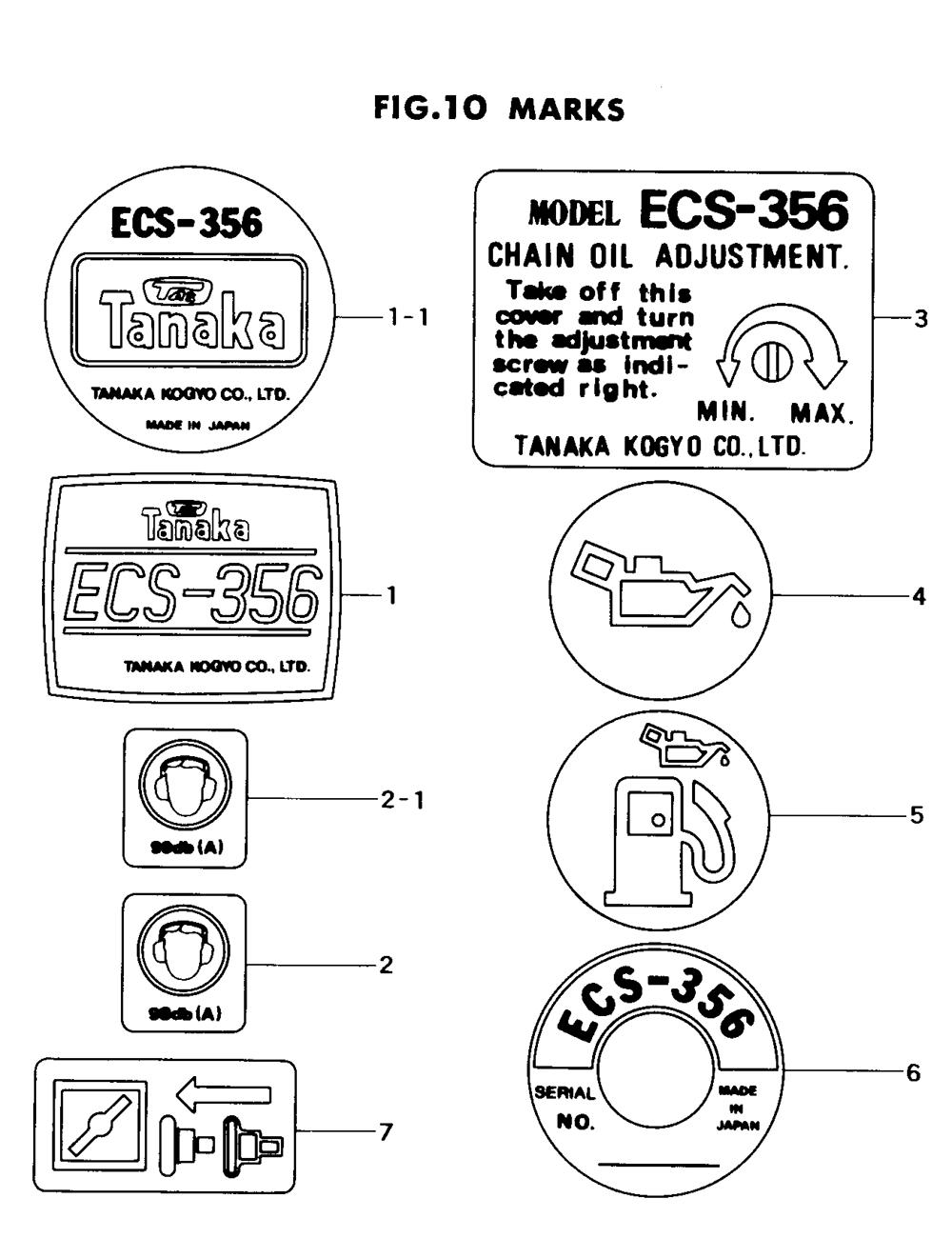 ECS-356-Tanaka-PB-9Break Down