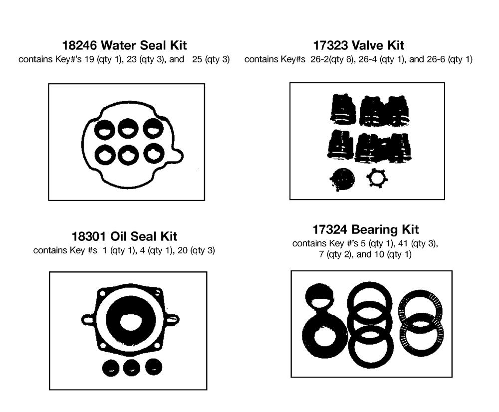 EXPH2225HD-Devilbiss-T1-PB-1Break Down