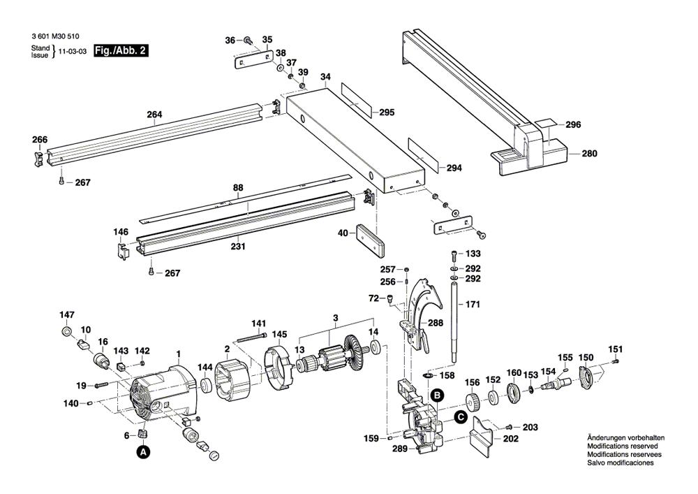 GTS1031-bosch-PB-1Break Down