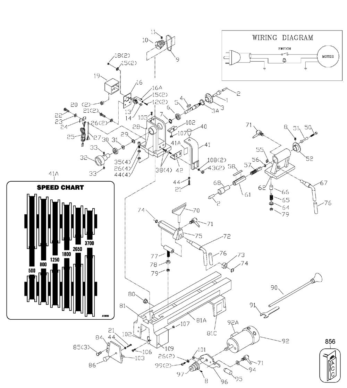 delta machine tools