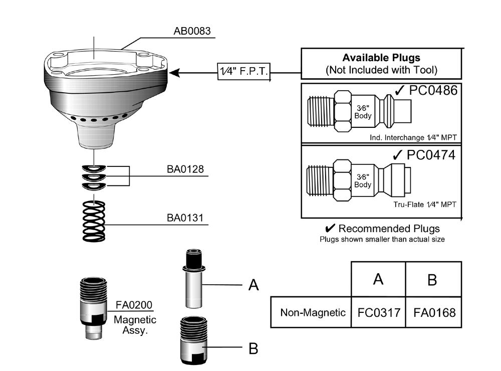 PC0701-senco-PB-1Break Down