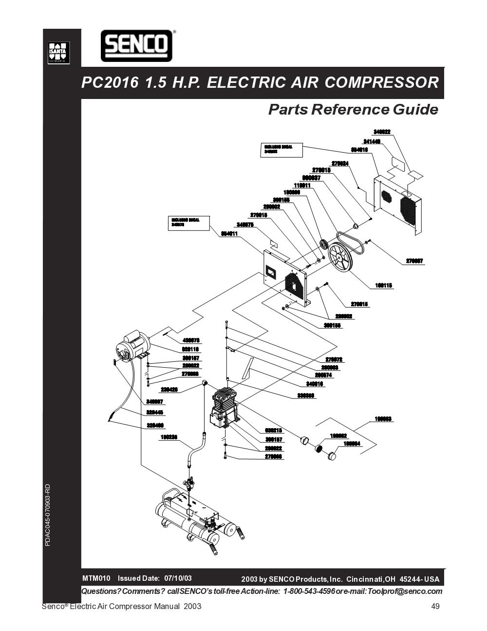 PC2016-senco-PB-1Break Down