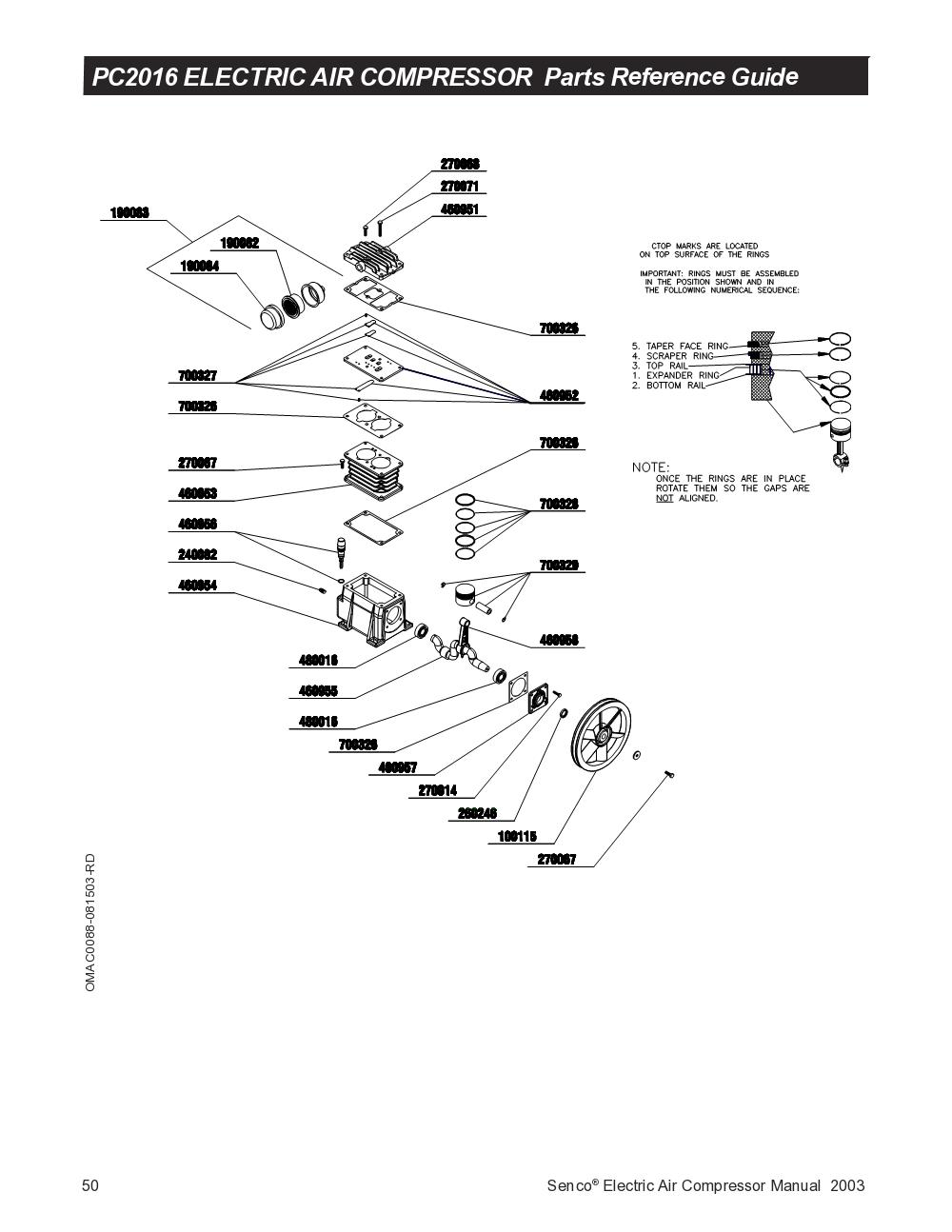 PC2016-senco-PB-2Break Down