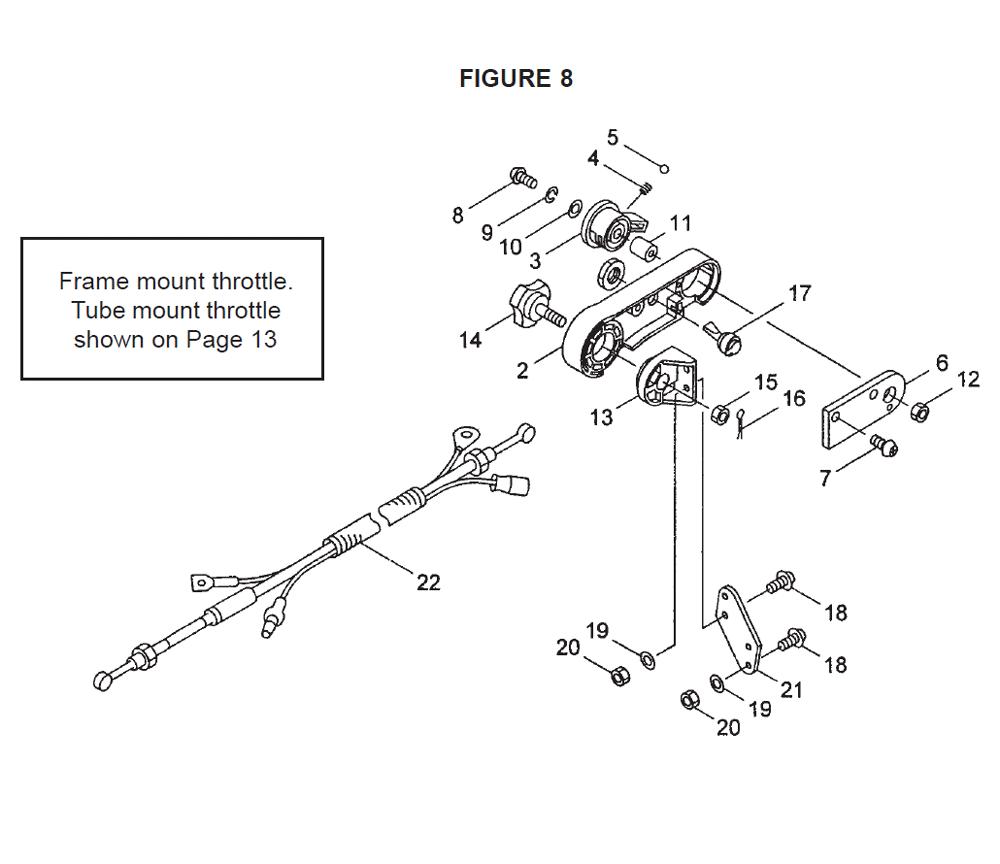 TBL-7600-Tanaka-PB-7Break Down