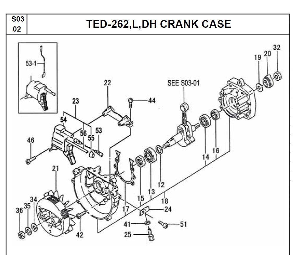 TED-262-Tanaka-PB-1Break Down
