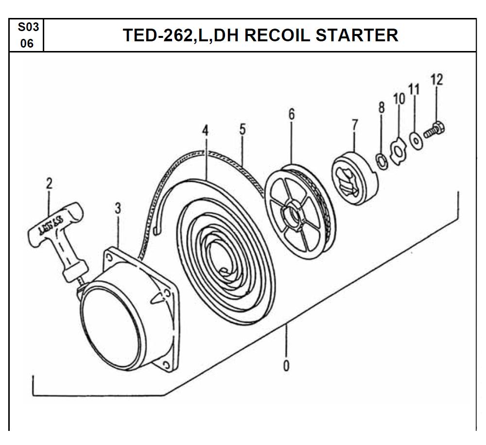TED-262-Tanaka-PB-5Break Down