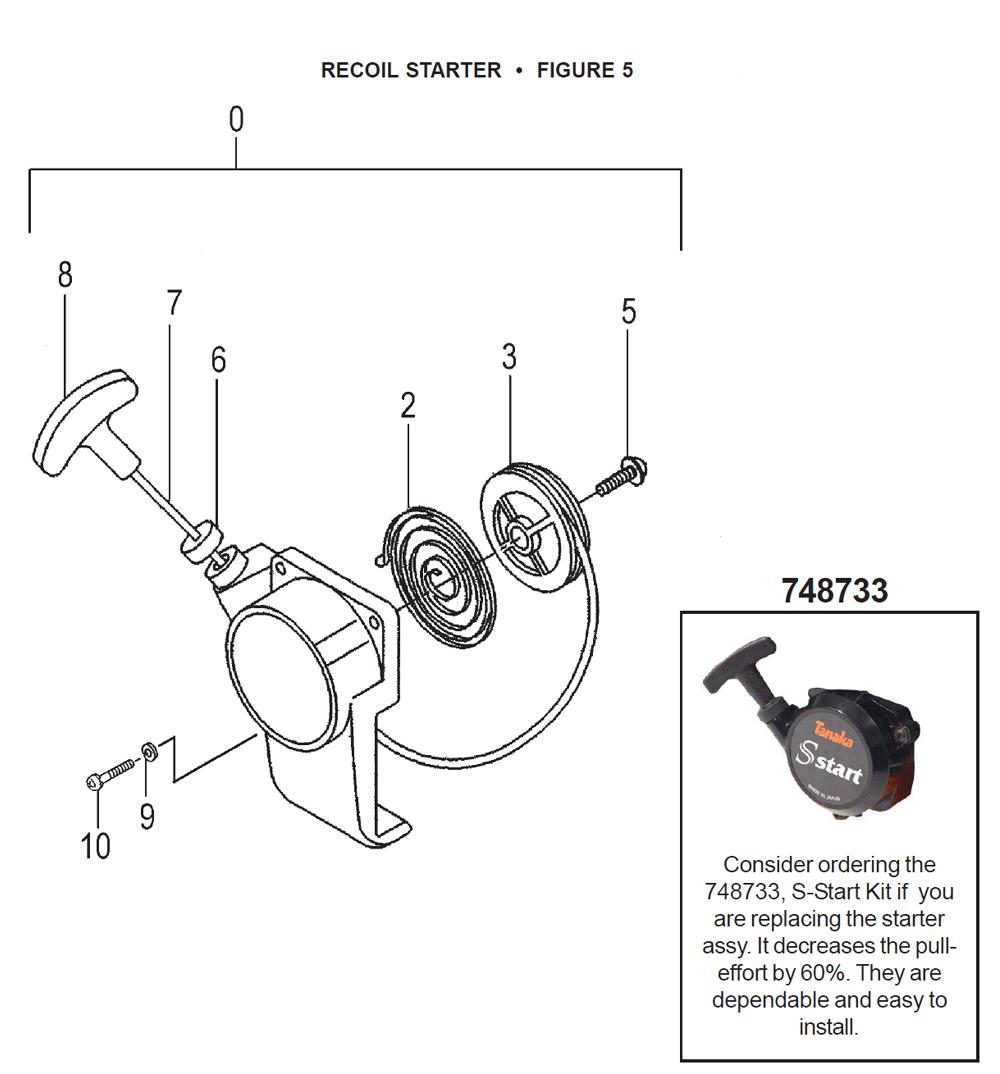 TPH-2501-Tanaka-PB-4Break Down