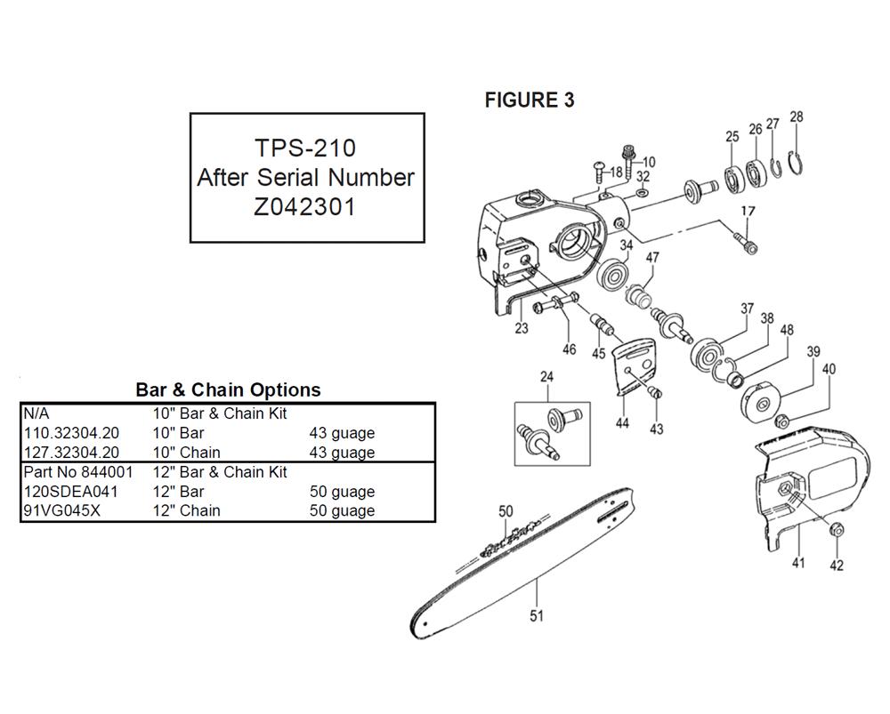 TPS-210-Tanaka-PB-2Break Down